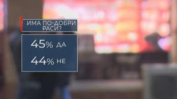 """""""Галъп"""": Половината от българите смятат, че някои култури превъзхождат други"""