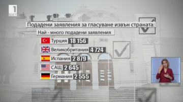 Колко заявления са подадени за гласуване в чужбина