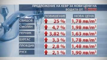 Скача цената на водата в 6 български града
