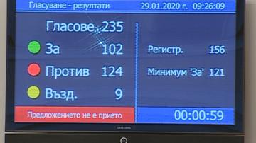 Парламентът отхвърли вота на недоверие