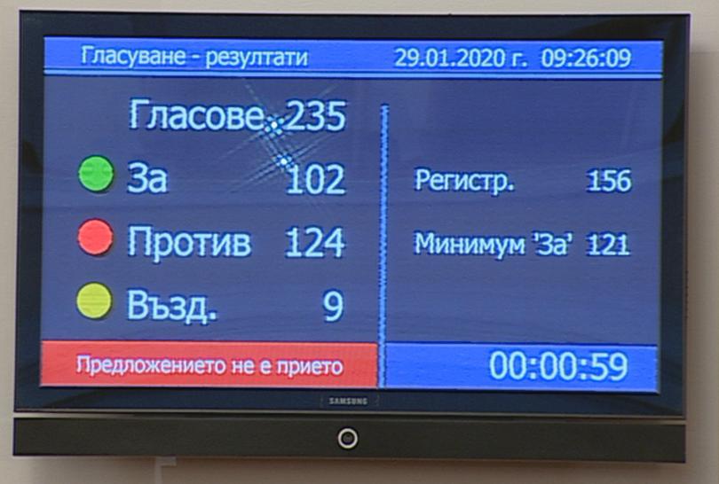 Парламентът отхвърли четвъртия вот на недоверие към кабинета