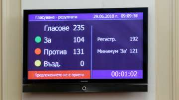 Депутатите отхвърлиха втория вот на недоверие към кабинета Борисов 3