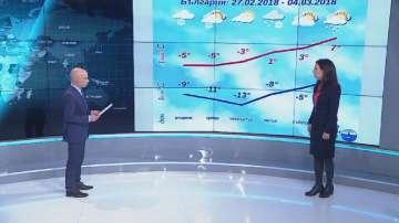 Най-значителни са снеговалежите в Западна България, температурите се понижават