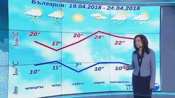 Какво време ни очаква до края на април?