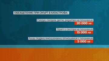 Борисов разпореди на ГЕРБ да не гласува промените в Кодекса за застраховане